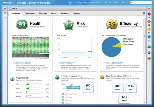 vCenter Operations Manager